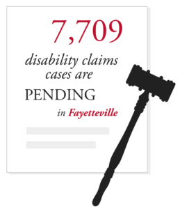 disability claims pending in Fayetteville