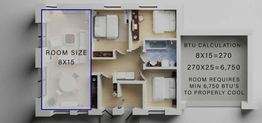 Diagram of an 8 by 15 Room Size to Calculate BTUs in Houston