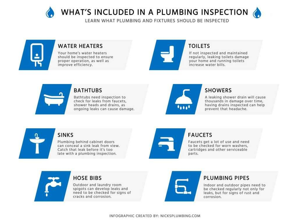 A List of What's Included in a Plumbing Inspection in Houston