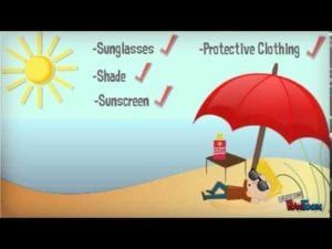 Cartoon of blonde man laying on sandy shore underneath red umbrella by table with sunscreen by the ocean with checklist of sun protection