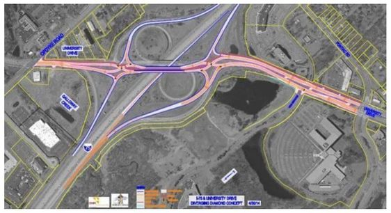Auburn Hills diamond interchange