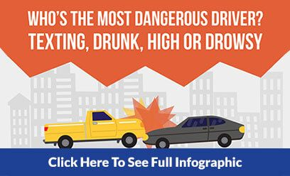 Most Dangerous Driver Infographic Link