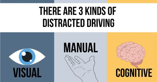 3 Types of Distracted Driving: Visual, Cognitive & Manual
