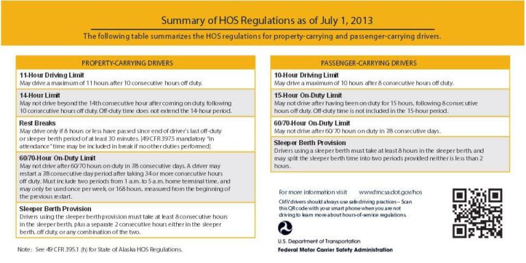 Hours of Service Rules & Regulations For Truck Drivers
