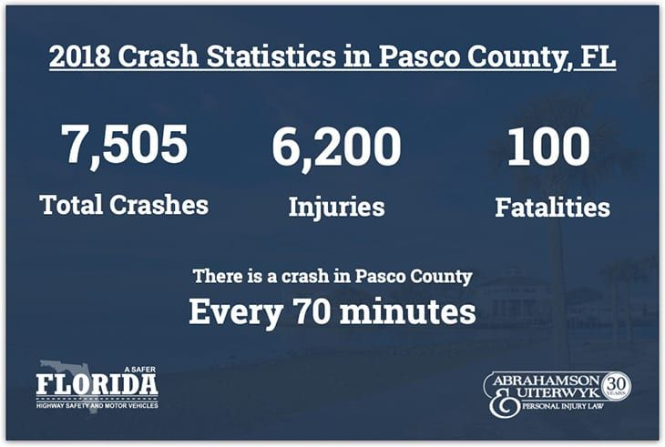 New-Port-Richey-Pasco-County-Car-Accident-Stats