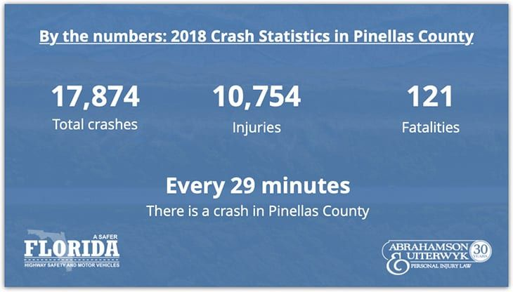 Car-Accident-Statistics-Pinellas-County-St-Petersburg