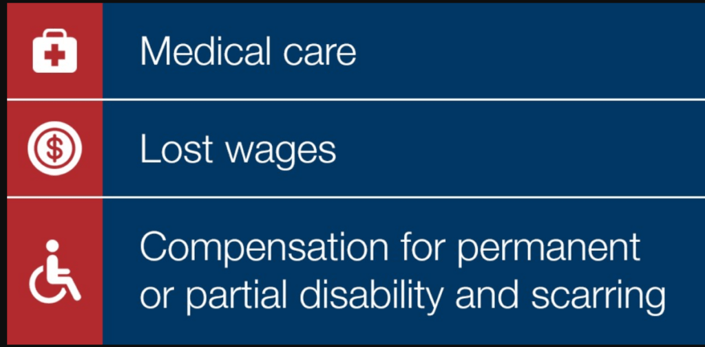 Workers compensation benefits entitled