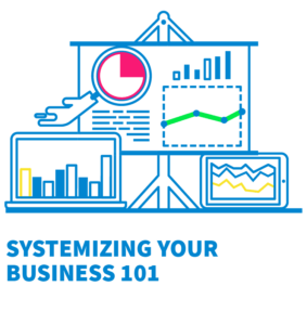 Rapidly grow your business with systems