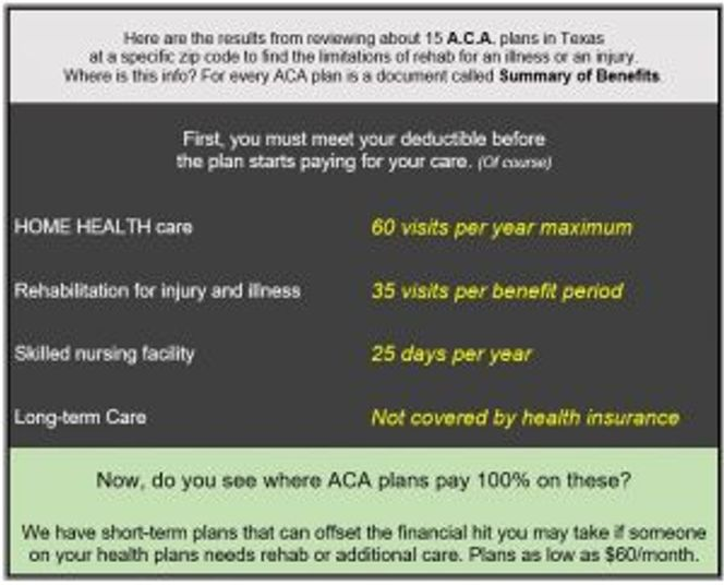 Conditions that health insurance may not full cover