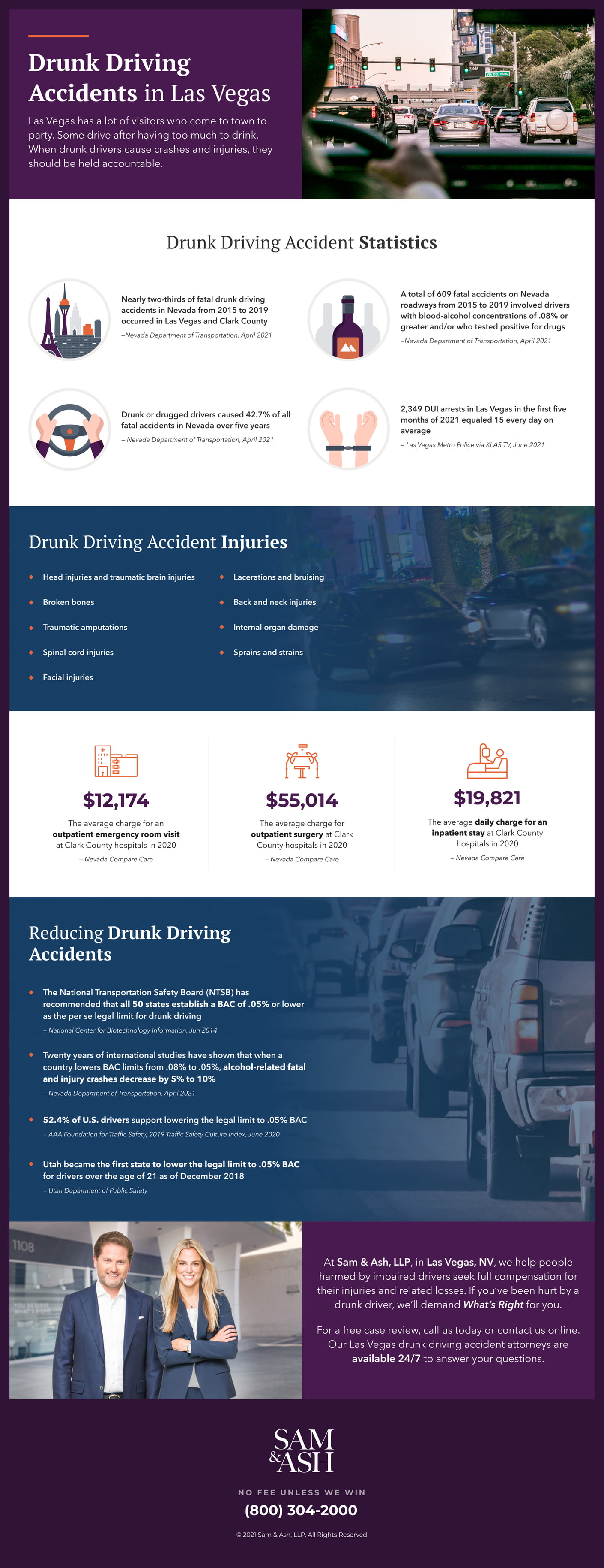 Drunk Driving Accidents in Las Vegas infographic