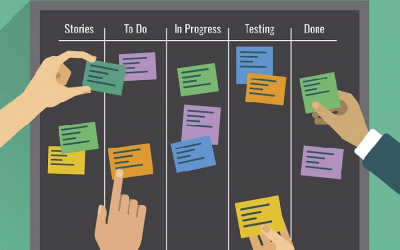Agile for Change Managers – Ultimate Guide